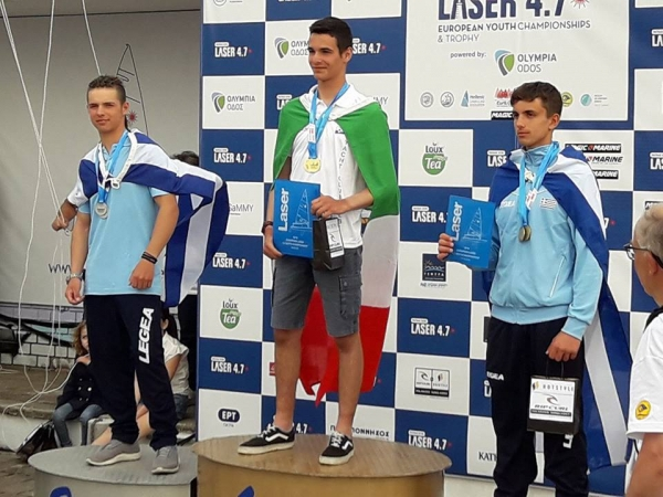 Laser 4.7 European Youth Championships & Trophy 2018