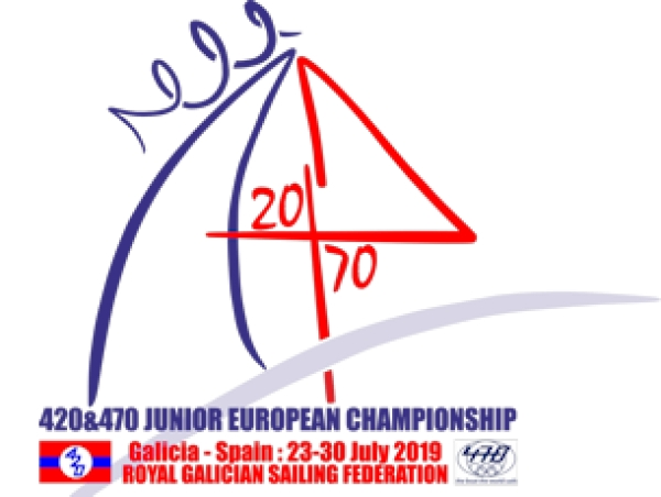 420 & 470 Junior European Championship 2019